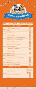 台北市動物保護處-犬貓認養感恩活動-圖12